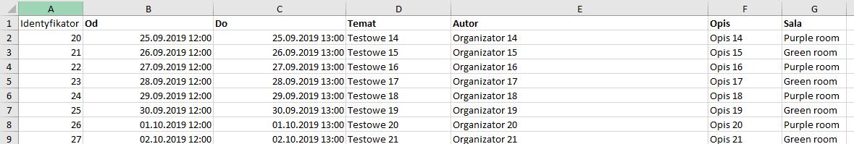 Przykładowa tabelka w Excel